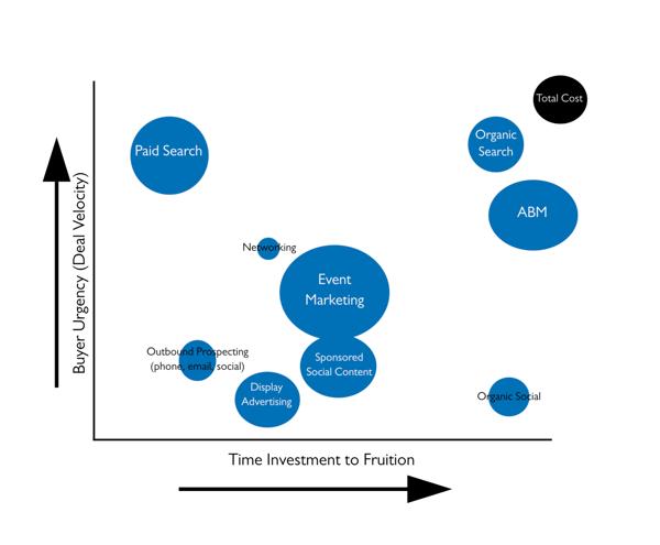 Demand Networks Graphic