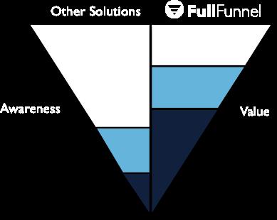 ff_solutions_dg_15mar18@1x.png